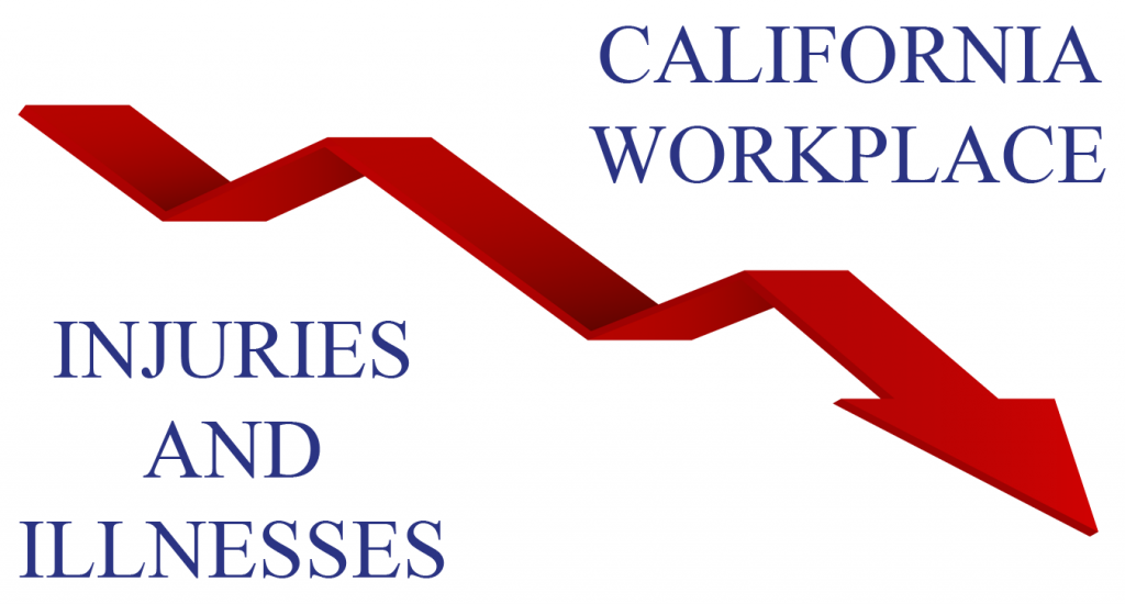 California Workplace Injuries and Illnesses Rate Declines