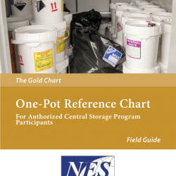 NES One-Pot Gold Chart - 7th Edition