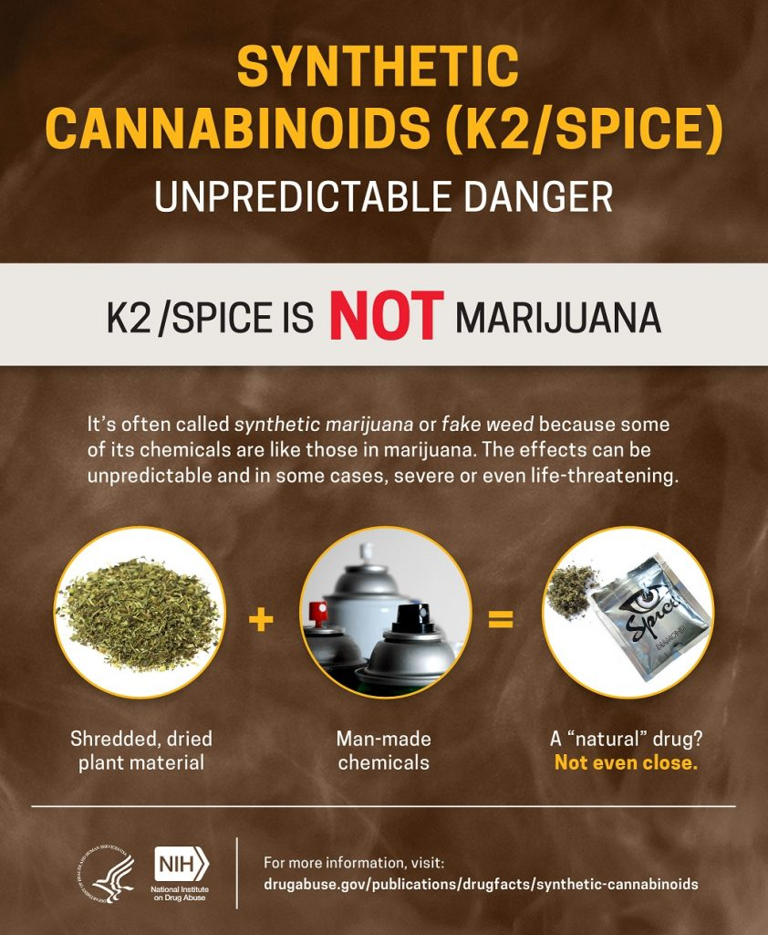 Synthetic Marijuana is Not Marijuana