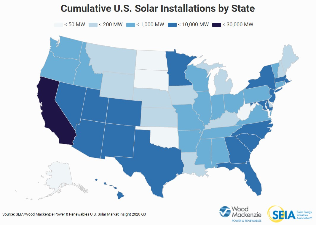 Solar Panels Installations by State